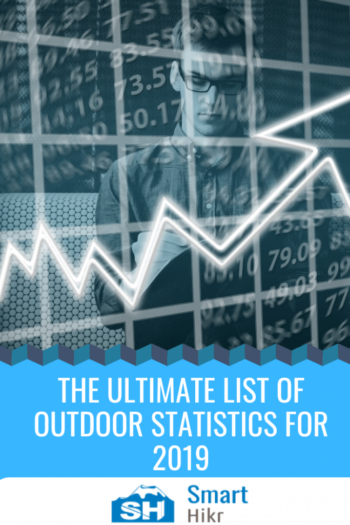 Outdoor hiking statistics